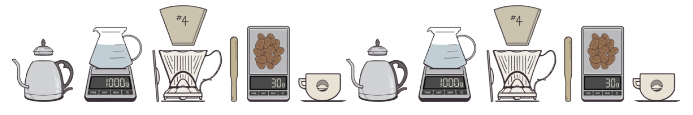 Brewing Devices